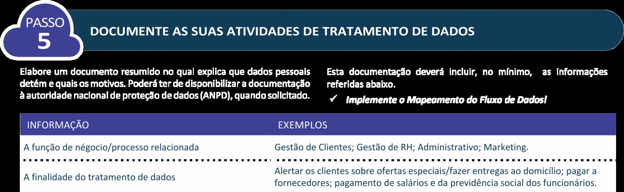 ETAPA5